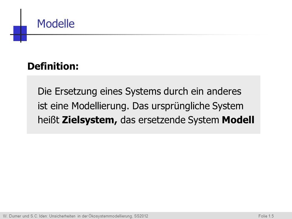 Modelle Definition: Die Ersetzung eines Systems durch ein anderes