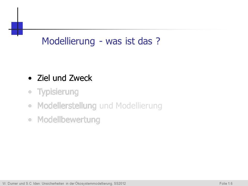 Modellierung - was ist das