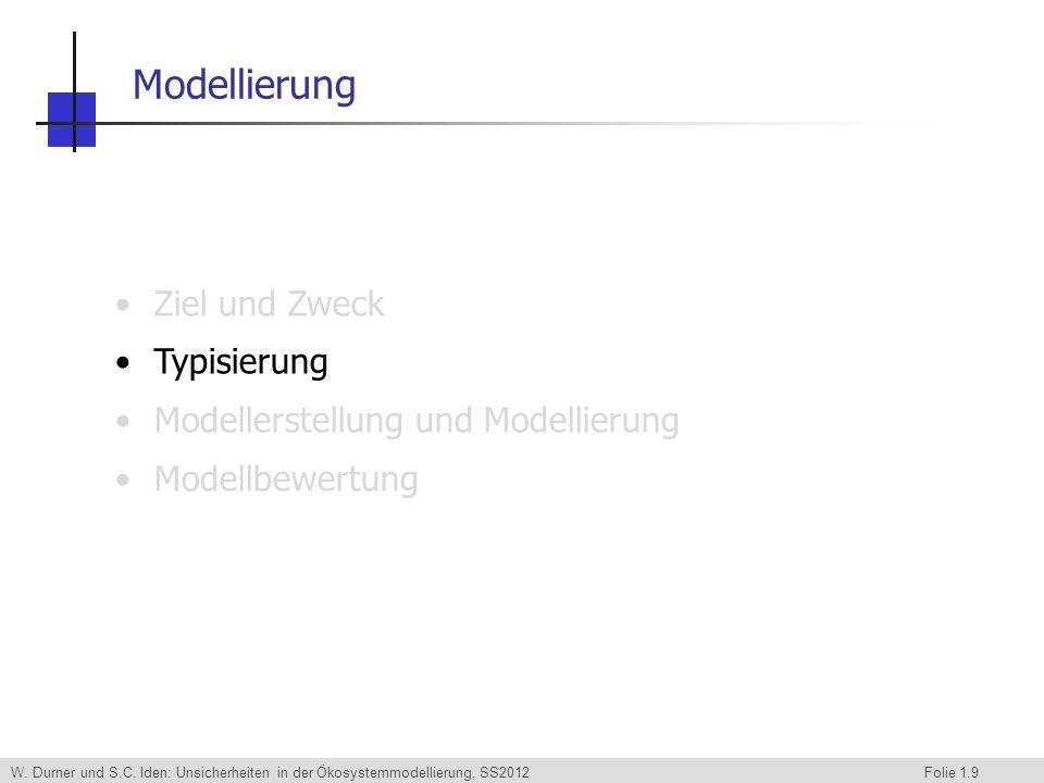 Modellierung Ziel und Zweck Typisierung