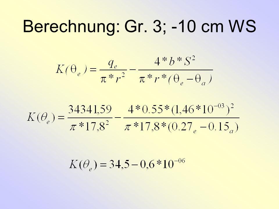 Berechnung: Gr. 3; -10 cm WS