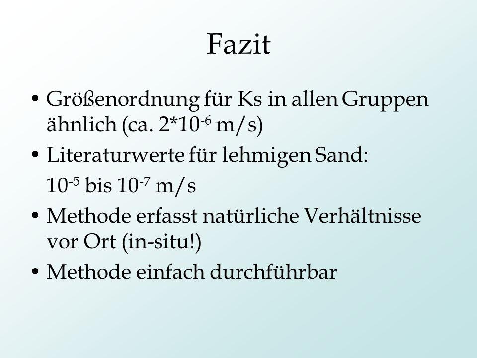 Fazit Größenordnung für Ks in allen Gruppen ähnlich (ca. 2*10-6 m/s)
