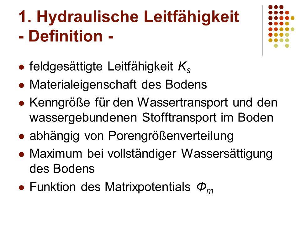 1. Hydraulische Leitfähigkeit - Definition -