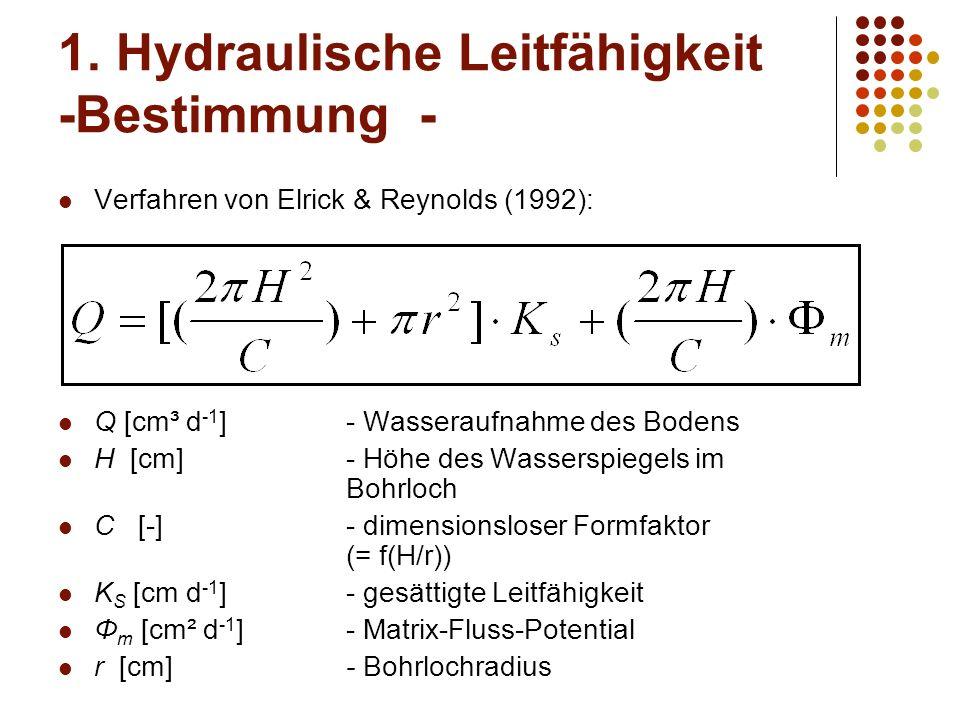 1. Hydraulische Leitfähigkeit -Bestimmung -