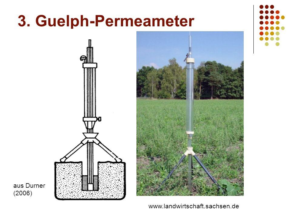 3. Guelph-Permeameter aus Durner (2006) www.landwirtschaft.sachsen.de