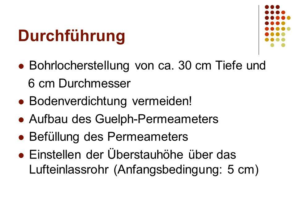 Durchführung Bohrlocherstellung von ca. 30 cm Tiefe und