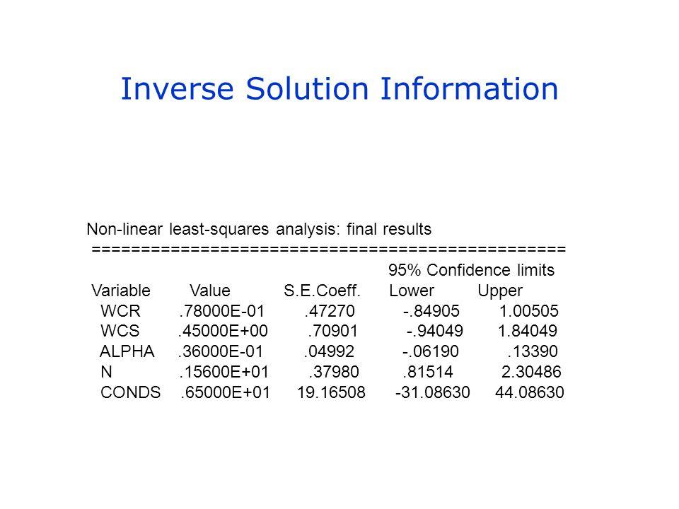 Inverse Solution Information