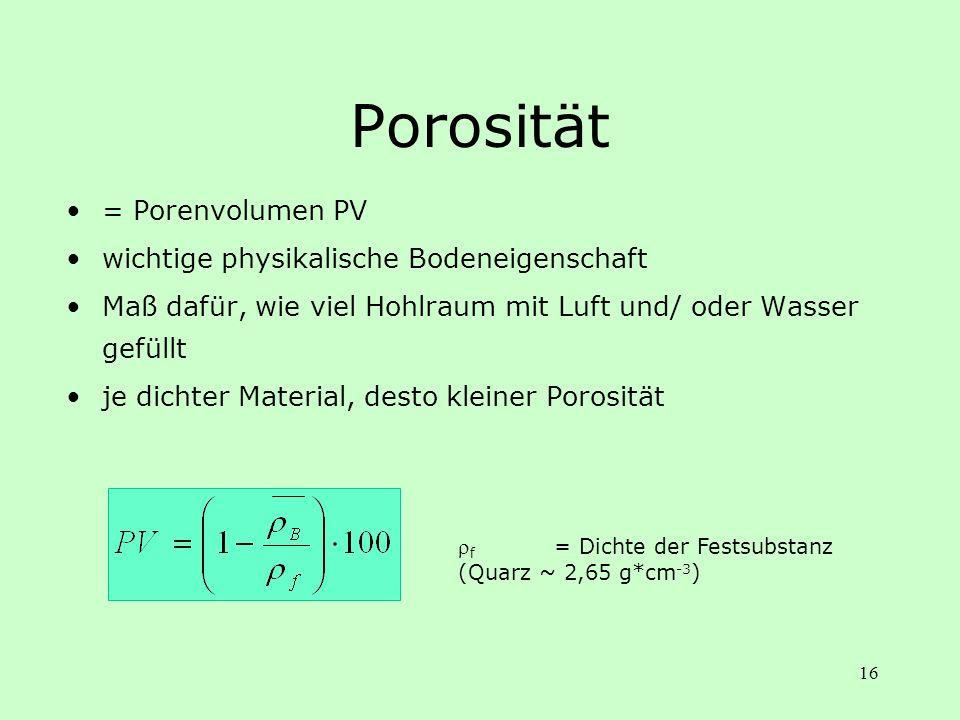 Porosität = Porenvolumen PV wichtige physikalische Bodeneigenschaft