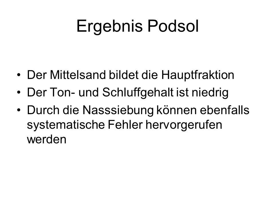 Ergebnis Podsol Der Mittelsand bildet die Hauptfraktion