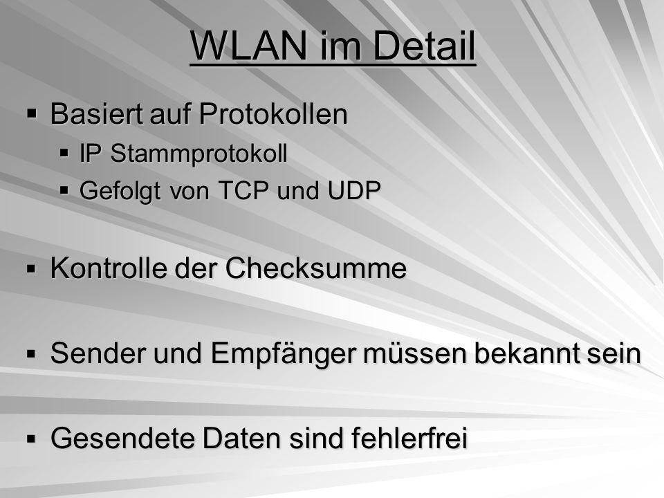 WLAN im Detail Basiert auf Protokollen Kontrolle der Checksumme