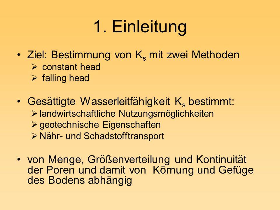 1. Einleitung Ziel: Bestimmung von Ks mit zwei Methoden