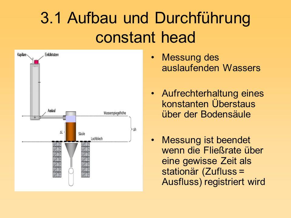 3.1 Aufbau und Durchführung constant head