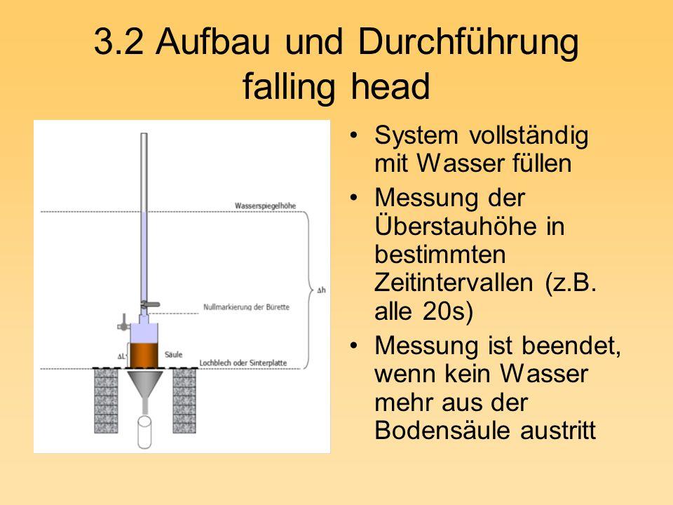 3.2 Aufbau und Durchführung falling head