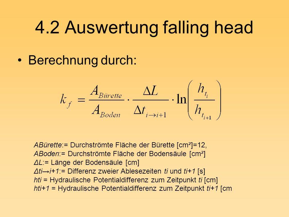 4.2 Auswertung falling head
