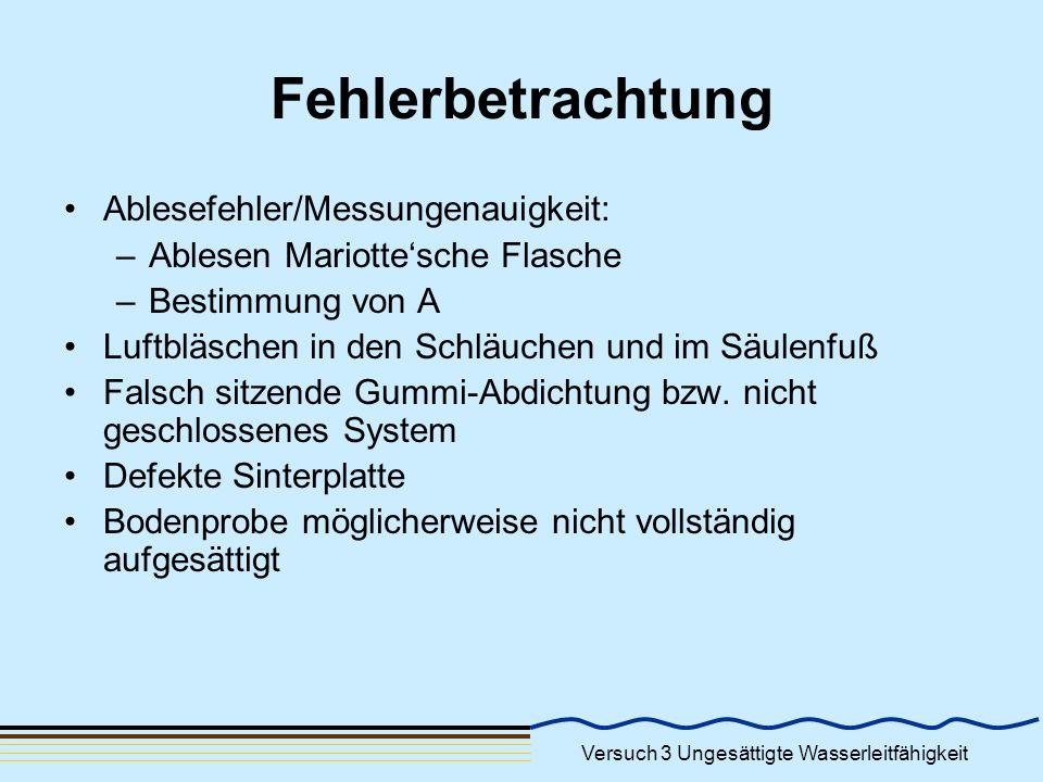 Fehlerbetrachtung Ablesefehler/Messungenauigkeit: