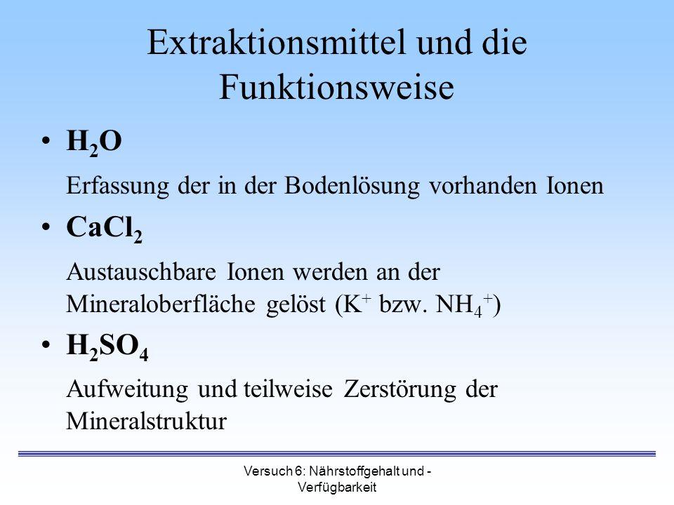 Extraktionsmittel und die Funktionsweise