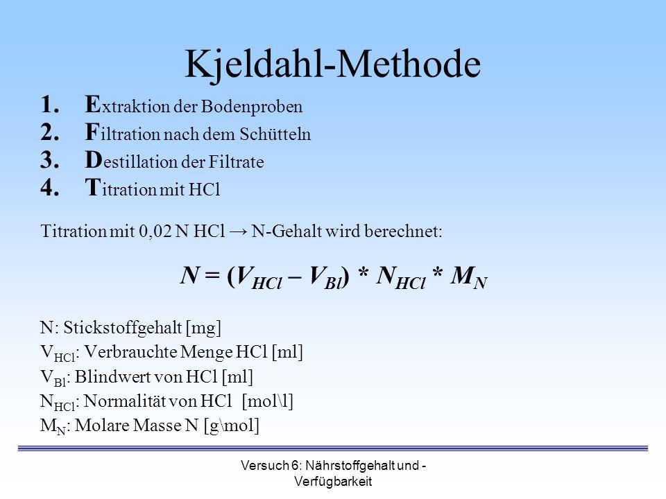 N = (VHCl – VBl) * NHCl * MN