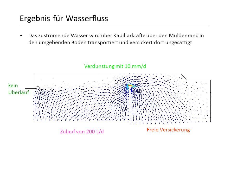 Ergebnis für Wasserfluss