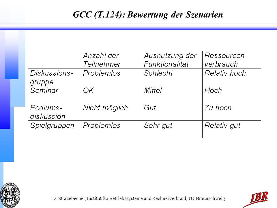 GCC (T.124): Bewertung der Szenarien