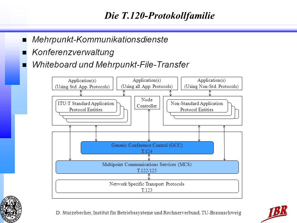 Die T.120-Protokollfamilie
