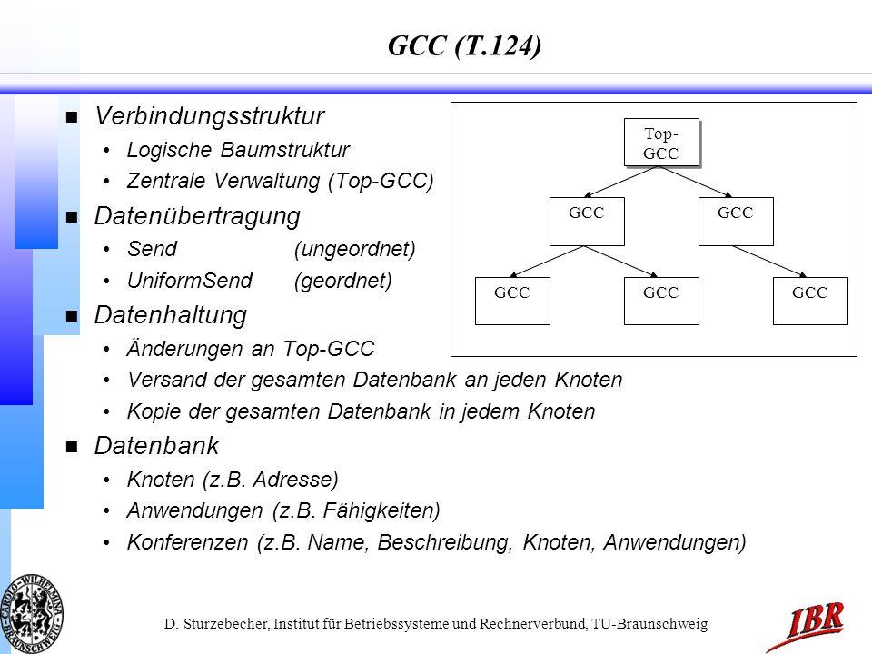 GCC (T.124) Verbindungsstruktur Datenübertragung Datenhaltung
