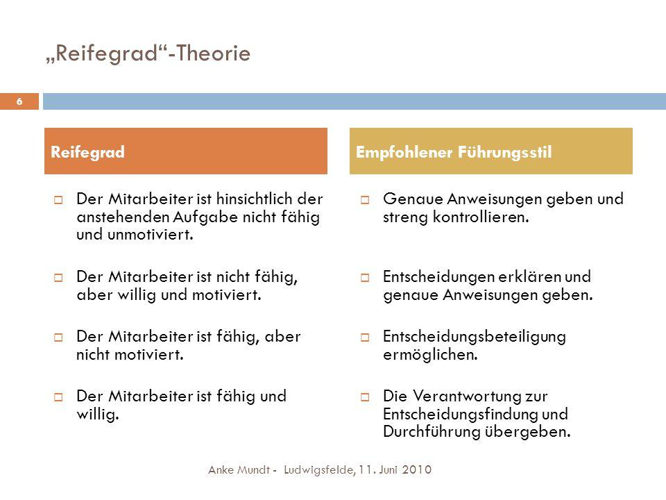 """""""Reifegrad -Theorie Reifegrad Empfohlener Führungsstil"""