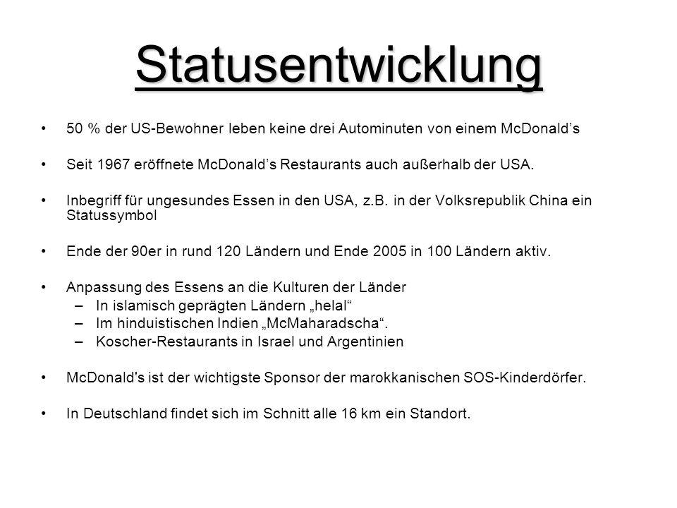Statusentwicklung 50 % der US-Bewohner leben keine drei Autominuten von einem McDonald's.