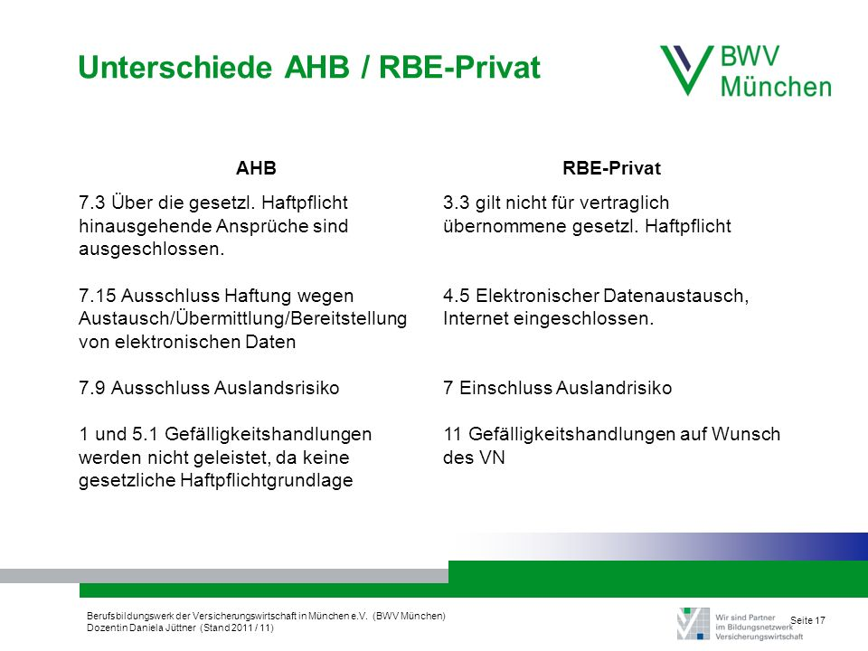 Unterschiede AHB / RBE-Privat