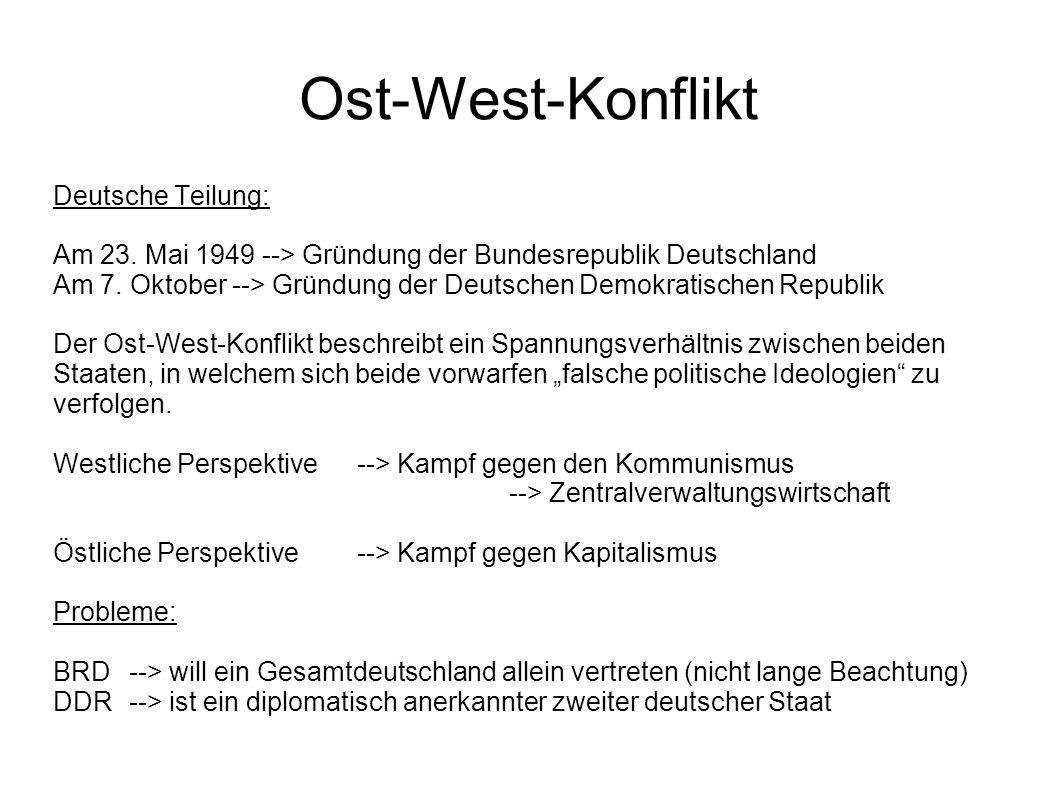 Ost-West-Konflikt Deutsche Teilung:
