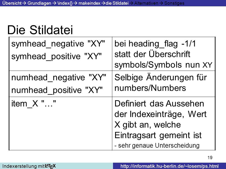 Die Stildatei symhead_negative XY symhead_positive XY