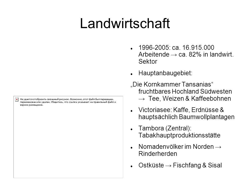 Landwirtschaft 1996-2005: ca. 16.915.000 Arbeitende → ca. 82% in landwirt. Sektor. Hauptanbaugebiet: