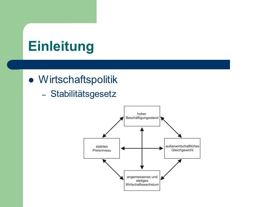 Einleitung Wirtschaftspolitik Stabilitätsgesetz