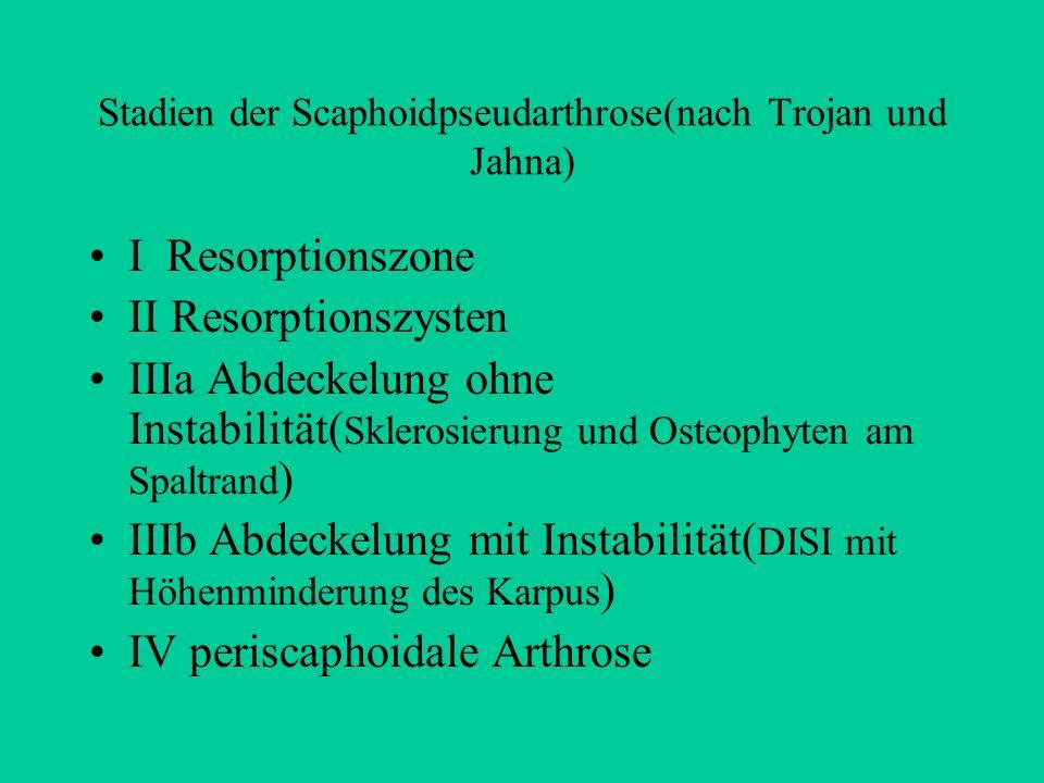 Stadien der Scaphoidpseudarthrose(nach Trojan und Jahna)