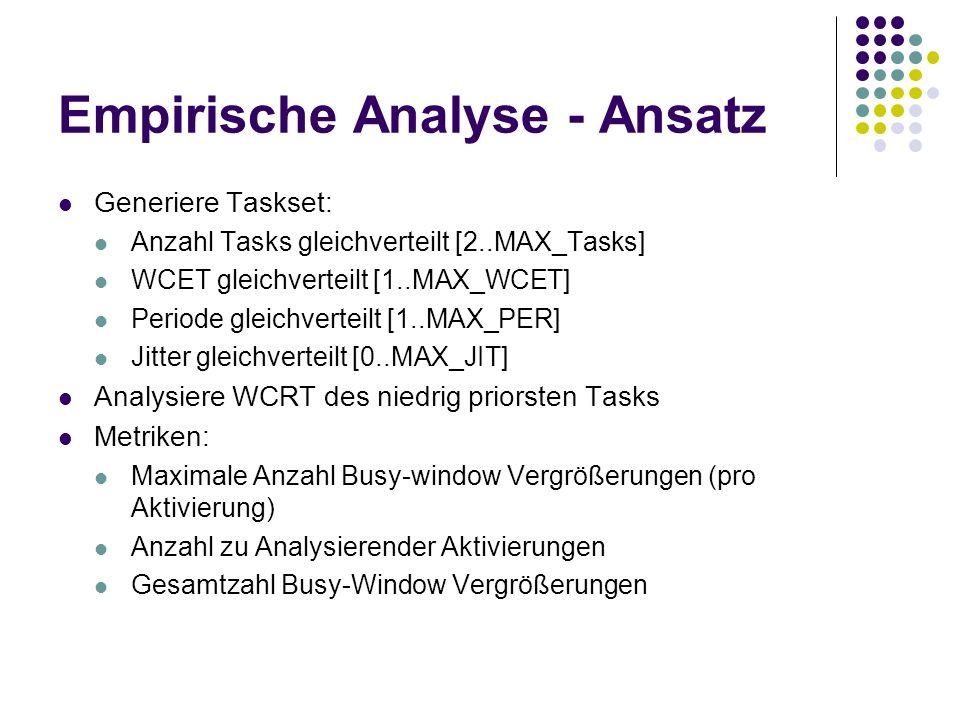 Empirische Analyse - Ansatz