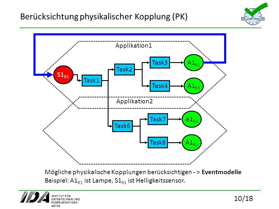 Berücksichtung physikalischer Kopplung (PK)