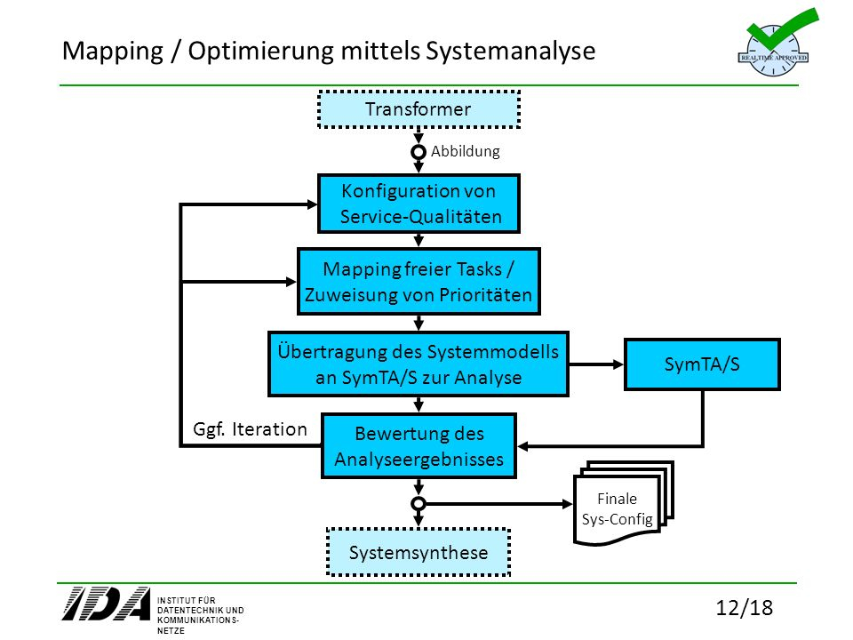 Mapping / Optimierung mittels Systemanalyse