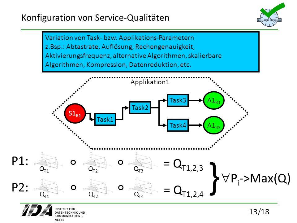 } P1: = QT1,2,3 Pi->Max(Q) P2: = QT1,2,4