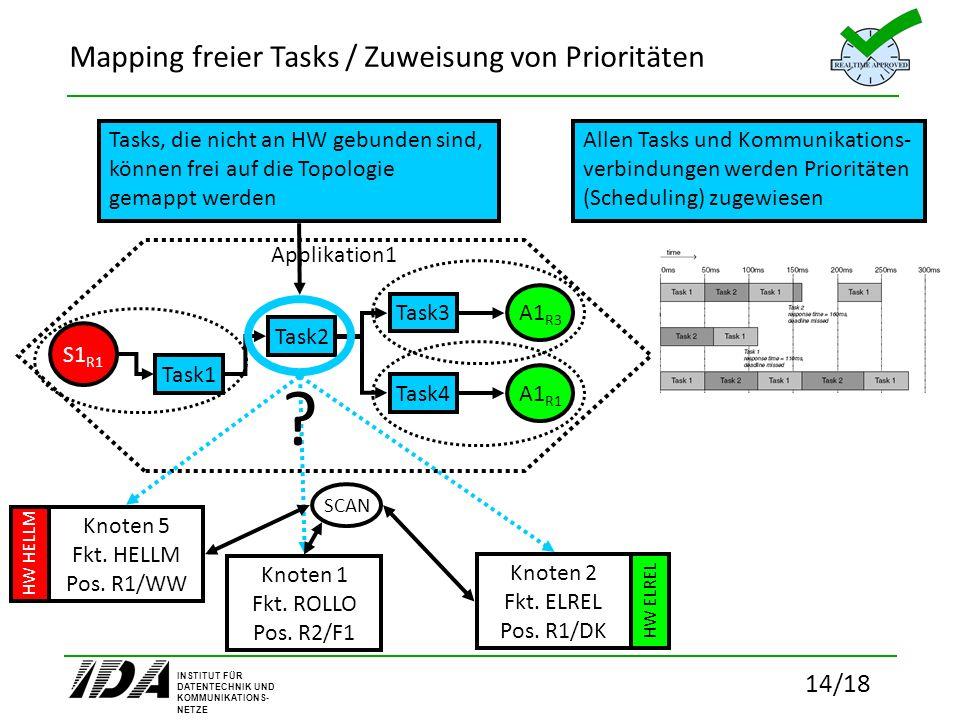 Mapping freier Tasks / Zuweisung von Prioritäten