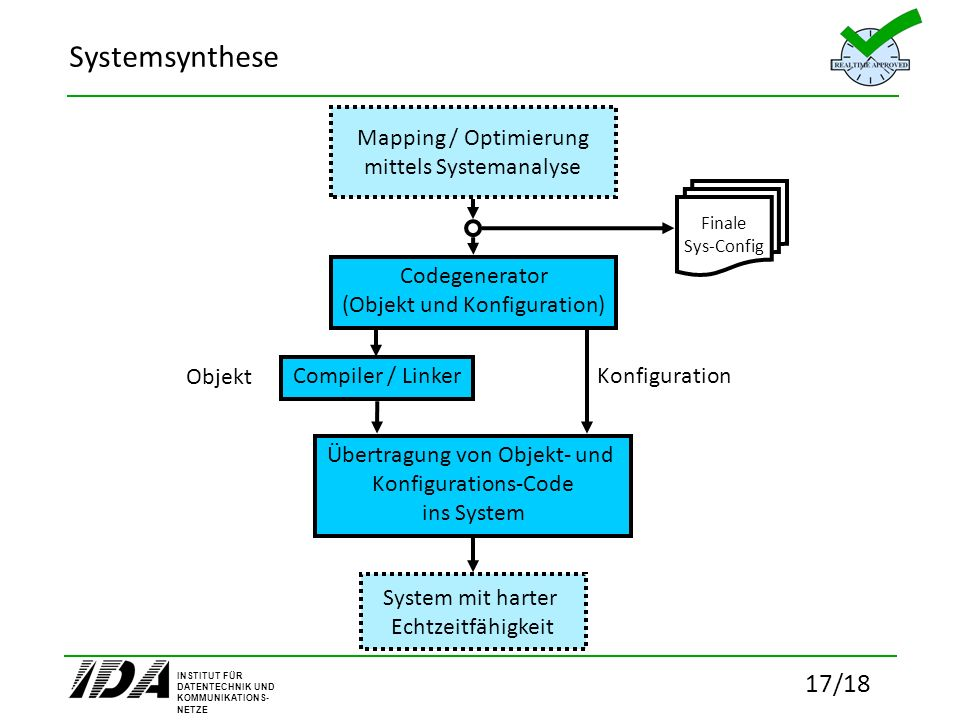 Systemsynthese Mapping / Optimierung mittels Systemanalyse