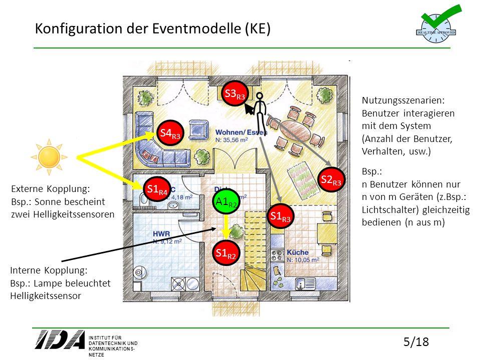 Konfiguration der Eventmodelle (KE)