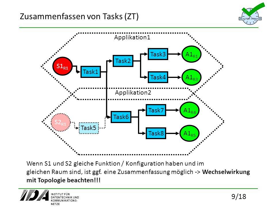 Zusammenfassen von Tasks (ZT)