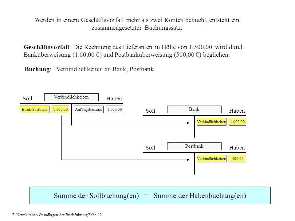 Summe der Sollbuchung(en) = Summe der Habenbuchung(en)