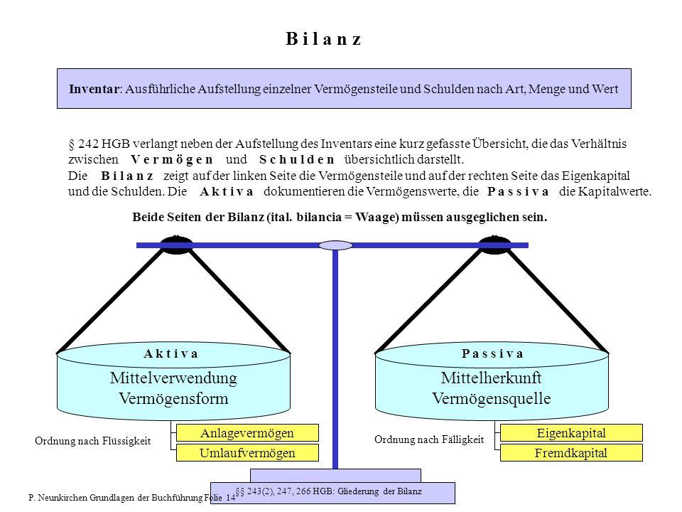 B i l a n z Mittelverwendung Vermögensform Mittelherkunft