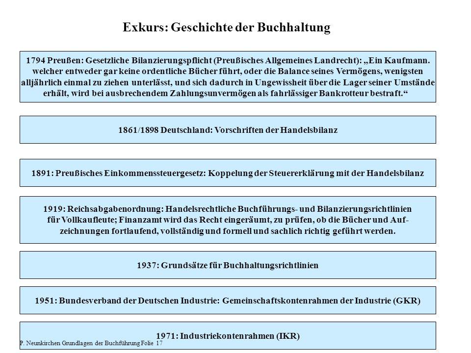 Exkurs: Geschichte der Buchhaltung