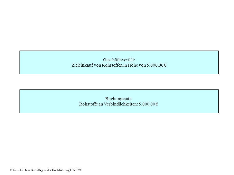 Zieleinkauf von Rohstoffen in Höhe von 5.000,00 €