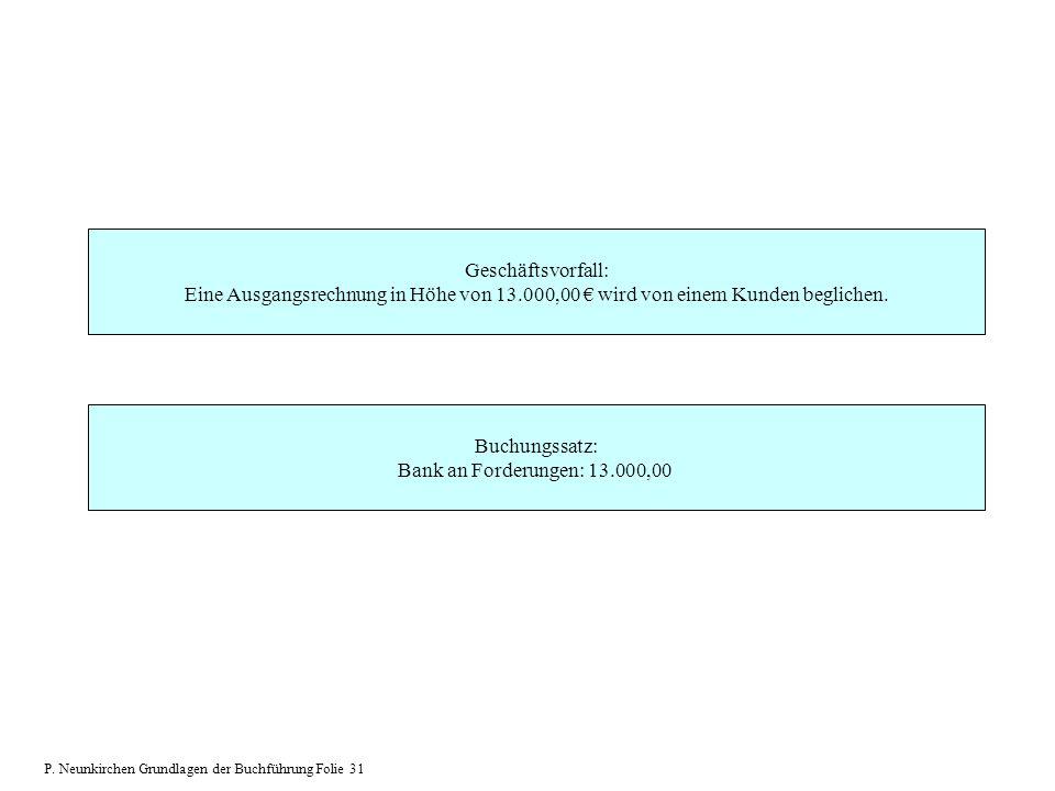 Geschäftsvorfall: Eine Ausgangsrechnung in Höhe von 13.000,00 € wird von einem Kunden beglichen. Buchungssatz:
