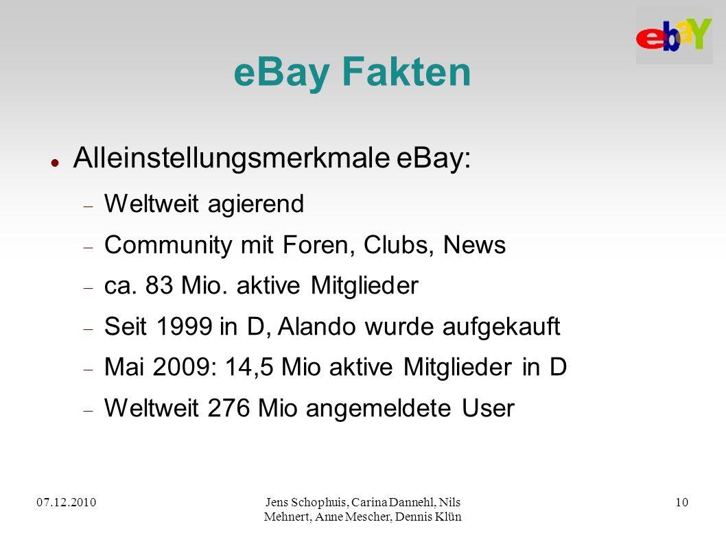 eBay Fakten Alleinstellungsmerkmale eBay: Weltweit agierend