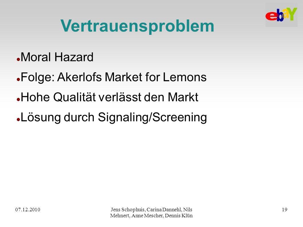 Vertrauensproblem Moral Hazard Folge: Akerlofs Market for Lemons