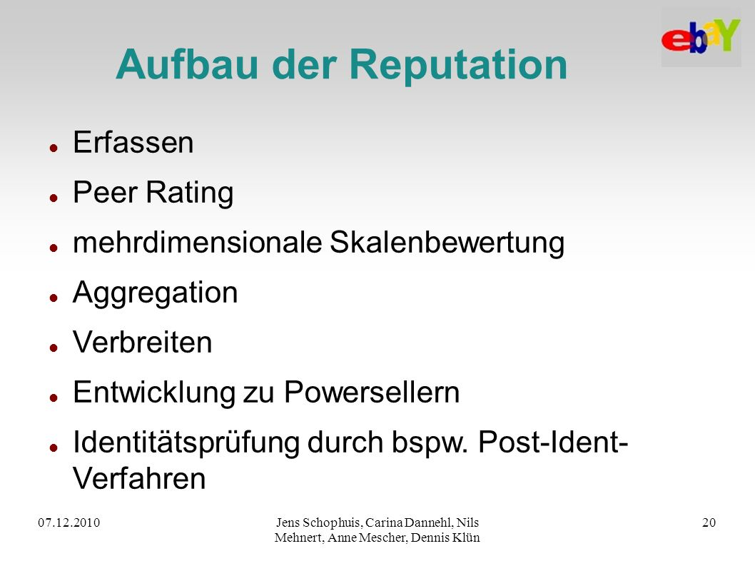 Aufbau der Reputation Erfassen Peer Rating