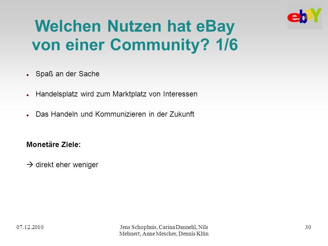 Welchen Nutzen hat eBay von einer Community 1/6