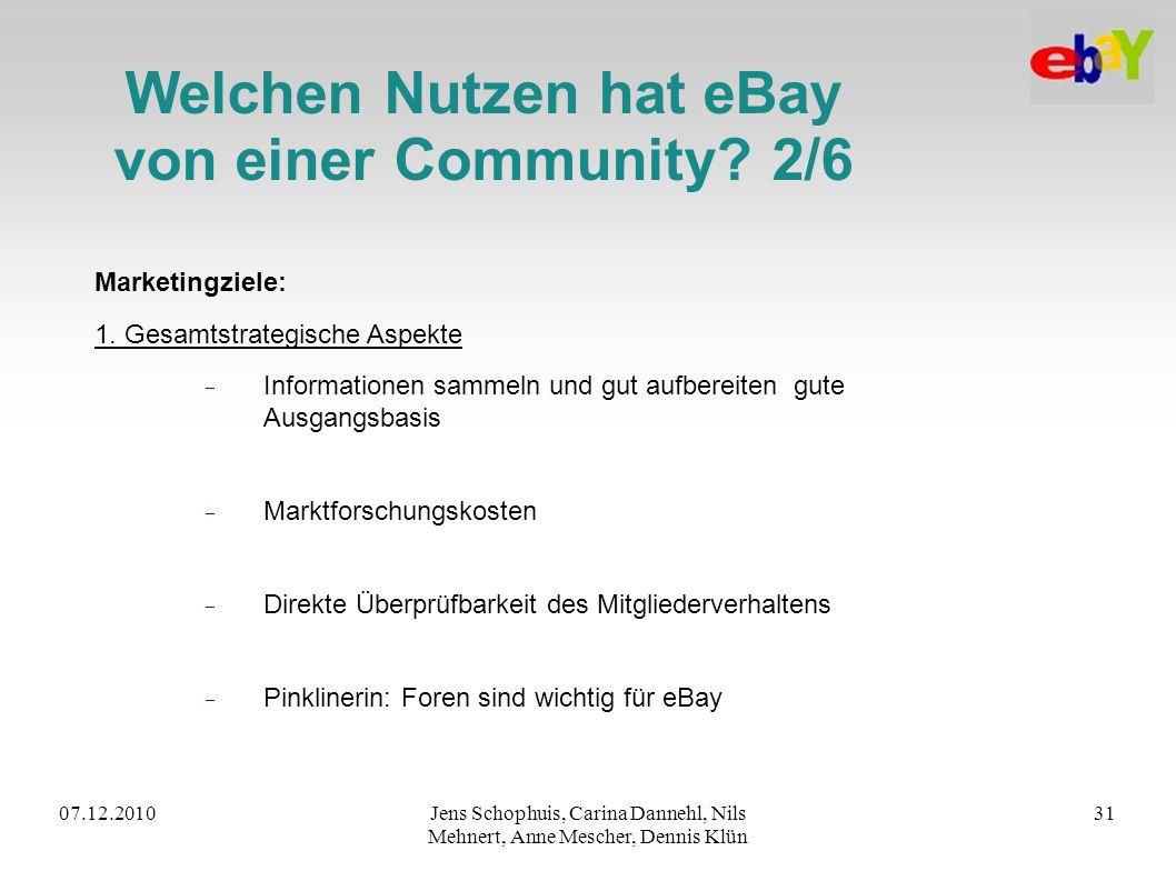 Welchen Nutzen hat eBay von einer Community 2/6